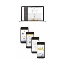Komunikační rozhraní pro připojení Aquarea generace H na smart cloud CZ-TAW1